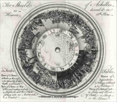 Герметический Щит с изображением Круга Зодиака